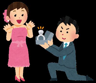 初めてのデートでいきなりプロポーズされたら?【婚活知恵袋6】