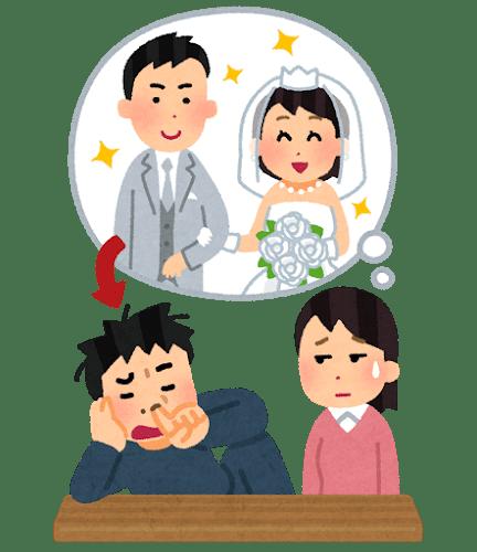 【男女別】結婚相手の決め手 結婚相手に欠ける特徴