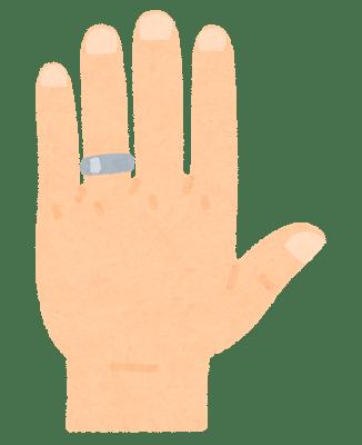 【急増中】事実婚と結婚の違いは?事実婚と同棲ってどう違うの?