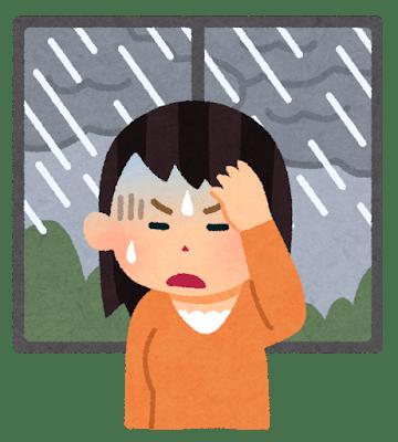 自分の感情を一言以上で表現できますか?ネガティブ用語リスト