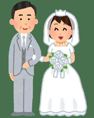 未婚40代男性は、年下女性がいい?同年代の女性がいい?