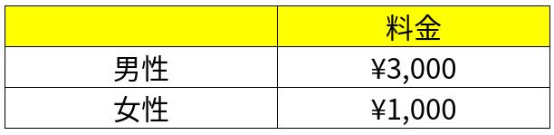 みかん企画料金表